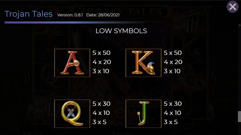 Trojan Tales :: Paytable - Low Value Symbols
