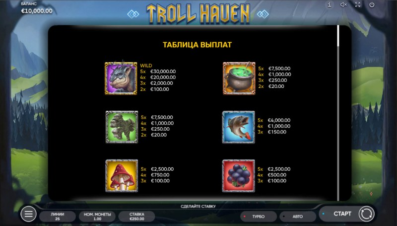Troll Haven :: Paytable - High Value Symbols