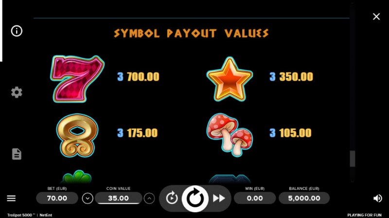 Trollpot 5000 :: Paytable - High Value Symbols