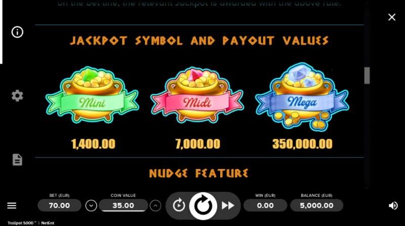 Trollpot 5000 :: Jackpot Symbols