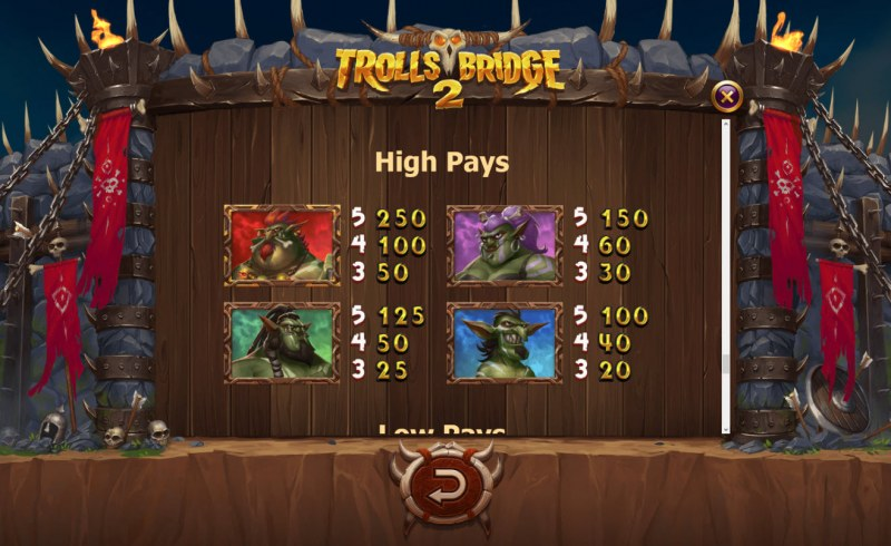 Trolls Bridge 2 :: Paytable - High Value Symbols