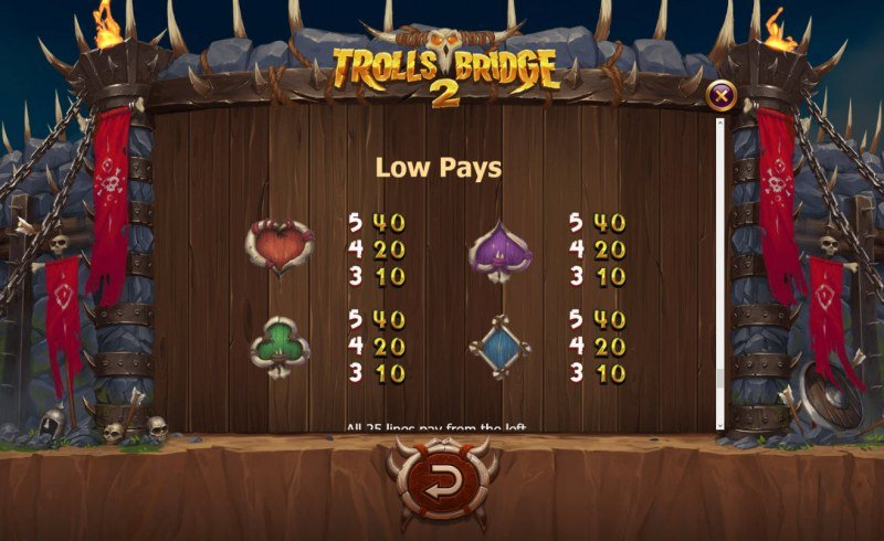 Play slots at Wildz Casino: Wildz Casino featuring the Video Slots Trolls Bridge 2 with a maximum payout of $125,000