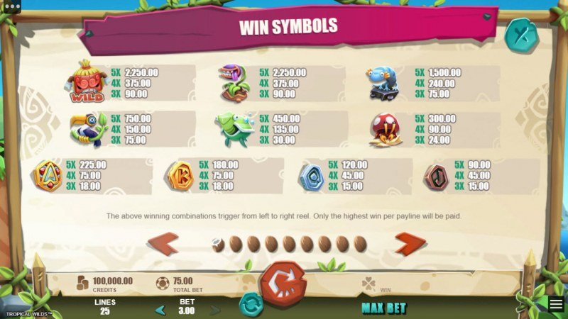Tropical Wilds :: Paytable