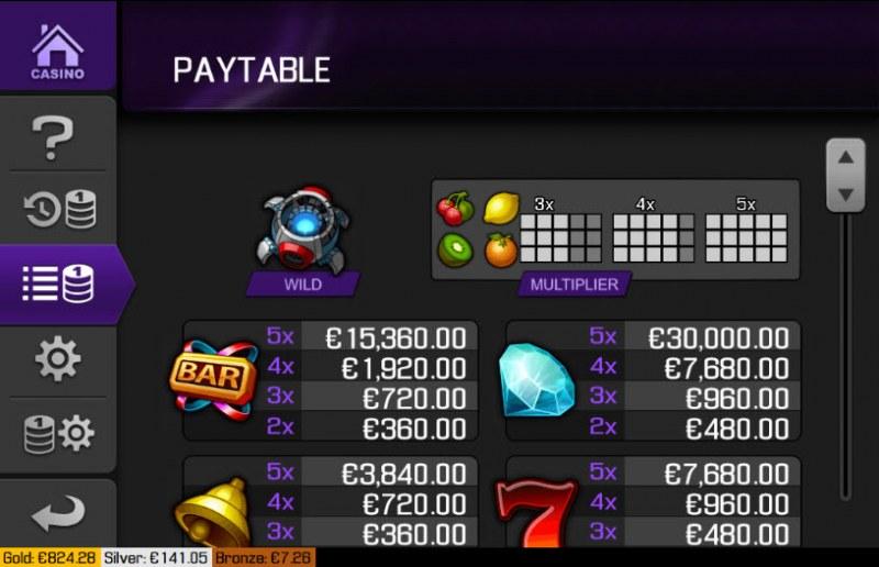 Turbo Slots :: Paytable - High Value Symbols