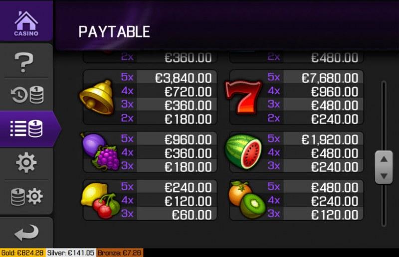 Turbo Slots :: Paytable - Low Value Symbols