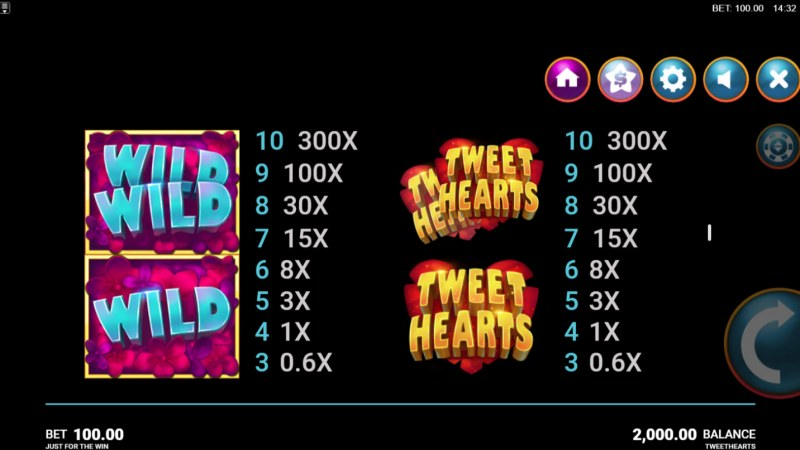 Tweet Hearts :: Paytable - High Value Symbols