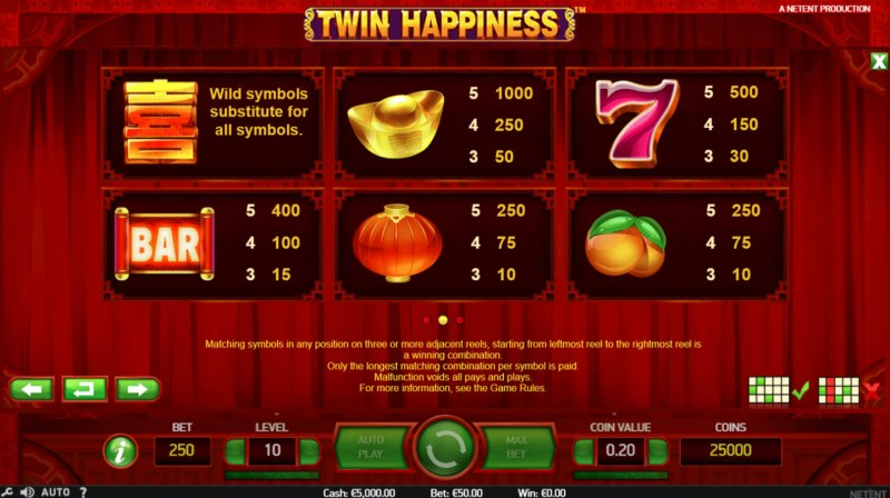 Play slots at 21 Dukes: 21 Dukes featuring the Video Slots Twin Happiness with a maximum payout of $125,000