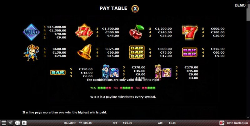 Twin Harlequin :: Paytable