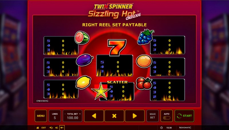 Twin Spinner Sizzling Hot Deluxe :: Paytable