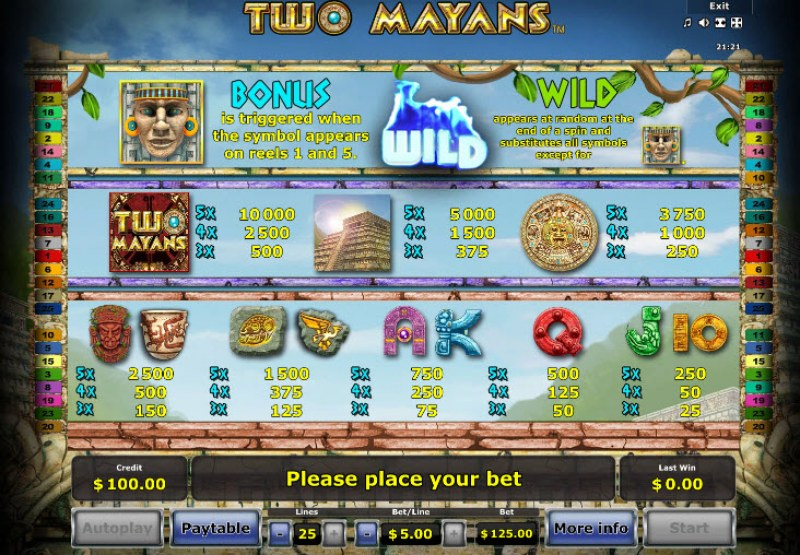 Two Mayans :: Paytable