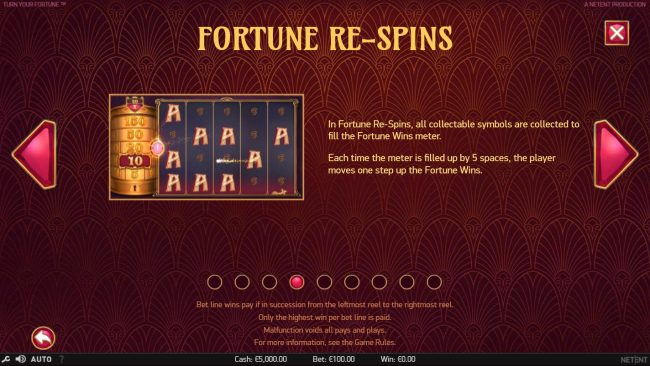Wild Wild Bet featuring the Video Slots Turn Your Fortune with a maximum payout of $400,000