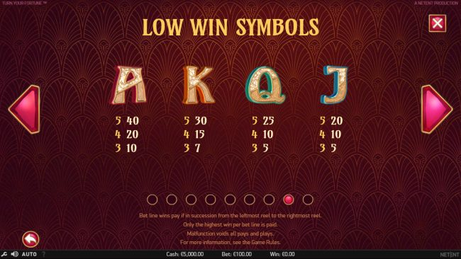 Casino Red Kings featuring the Video Slots Turn Your Fortune with a maximum payout of $400,000