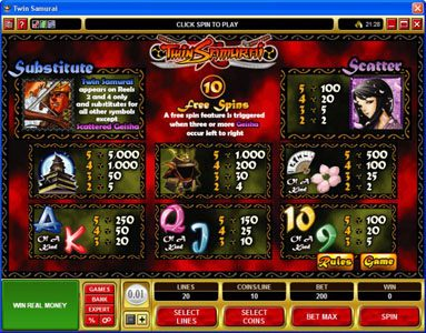 Play slots at Golden Tiger: Golden Tiger featuring the Video Slots Twin Samurai with a maximum payout of $5,000