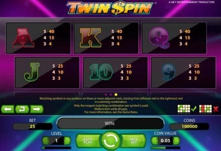 Twin Spin :: slot game low symbols paytable