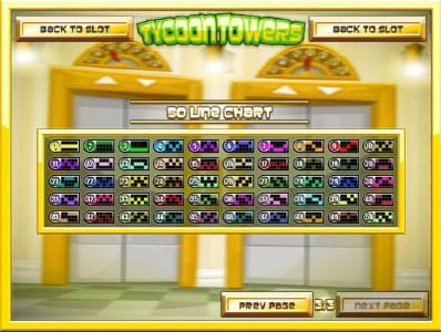 Desert Nights Rival featuring the Video Slots Tycoon Towers with a maximum payout of $1,500