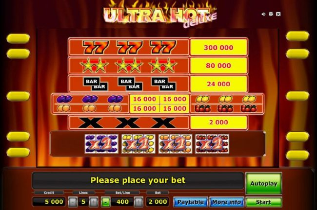 Slot game symbols paytable - high value symbols include double 7s, gold stars and bars.
