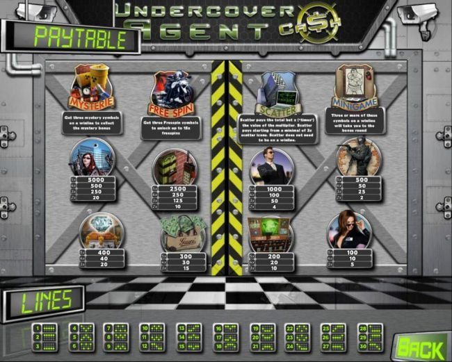 Elegant VIP featuring the Video Slots Undercover Agent with a maximum payout of $15,000