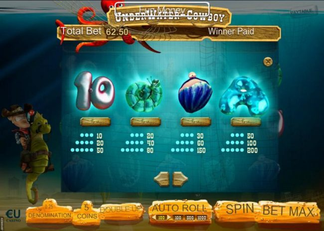 Simba Games featuring the Video Slots Underwater Cowboy with a maximum payout of $3,750