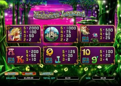 Unicorn Legend :: slot game symbols paytable