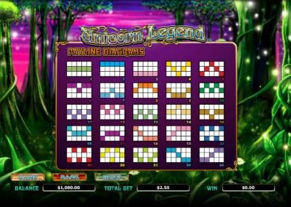 Jackpot Mobile featuring the Video Slots Unicorn Legend with a maximum payout of $4,000