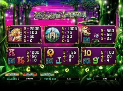 Fruity Vegas featuring the Video Slots Unicorn Legend with a maximum payout of 2000x