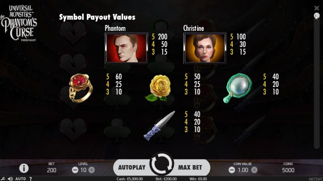 Argo featuring the Video Slots Universal Monsters The Phantom's Curse with a maximum payout of $400,000