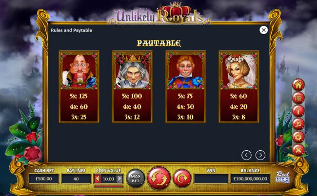 Unlikely Royals :: High Value Symbols