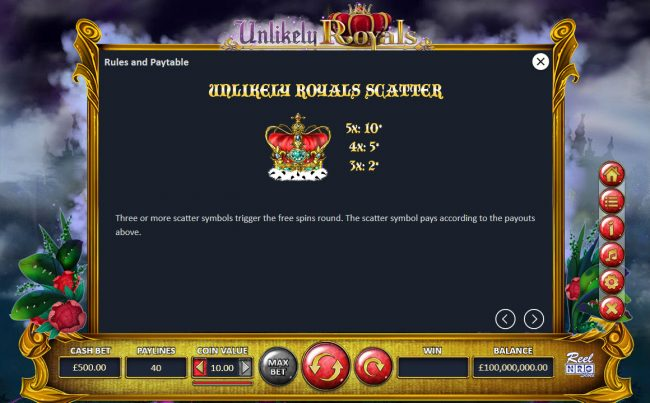 Unlikely Royals :: Scatter Symbol Rules