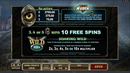 Sactter symbols pays, Lucky Nudge rules and free spins
