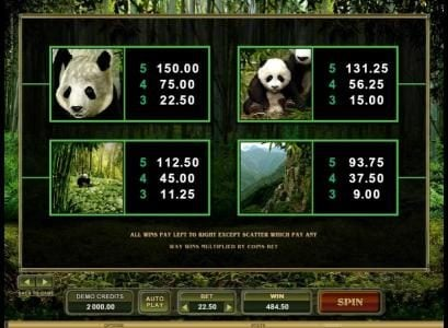 Dublinbet featuring the Video Slots Untamed Giant Panda with a maximum payout of $90,000
