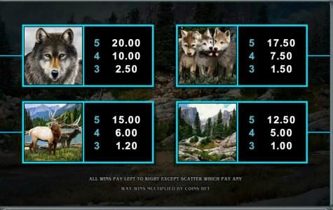 First Web featuring the Video Slots Untamed Wolf Pack with a maximum payout of $180,000