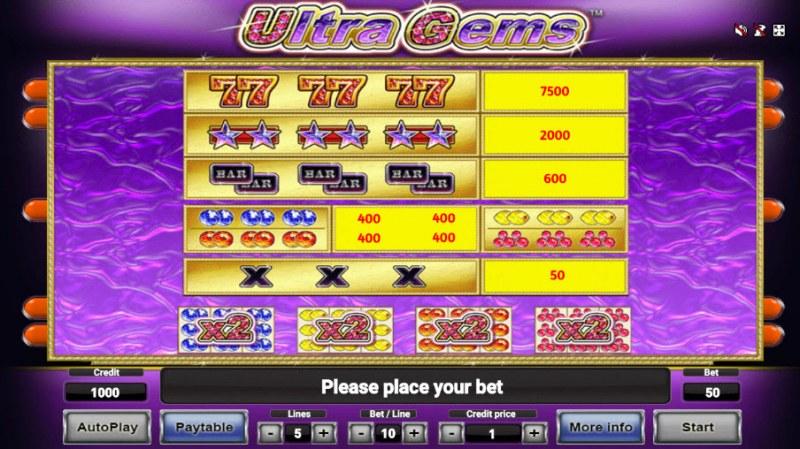 Ultra Gems :: Paytable