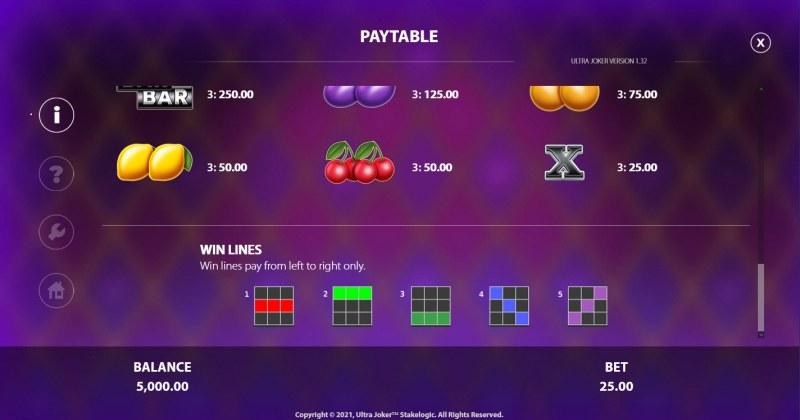 Ultra Joker :: Paylines 1-5