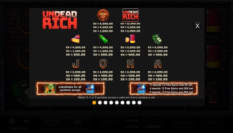 Undead Rich :: Paytable