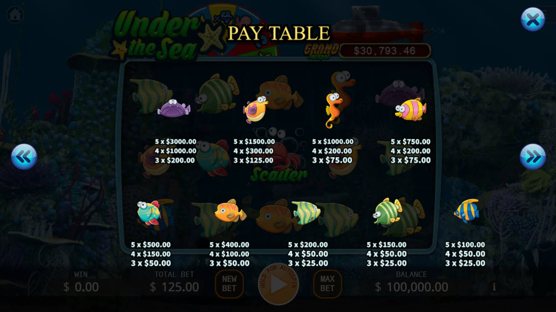 Under the Sea :: Paytable
