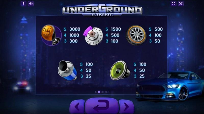 Underground Tuning :: Paytable - High Value Symbols