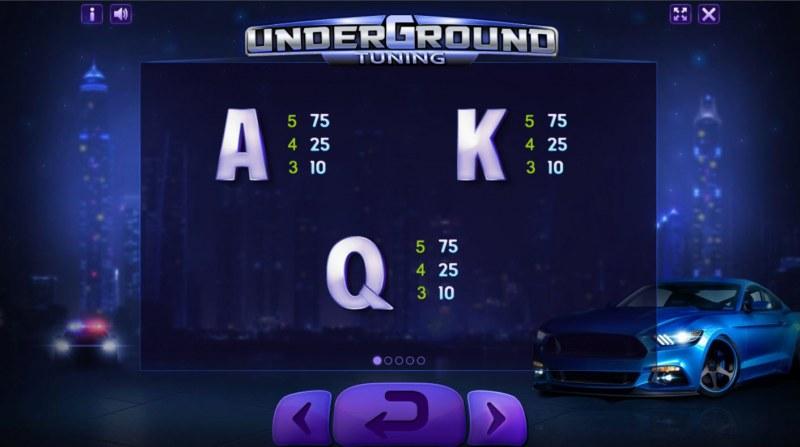 Underground Tuning :: Paytable - Low Value Symbols