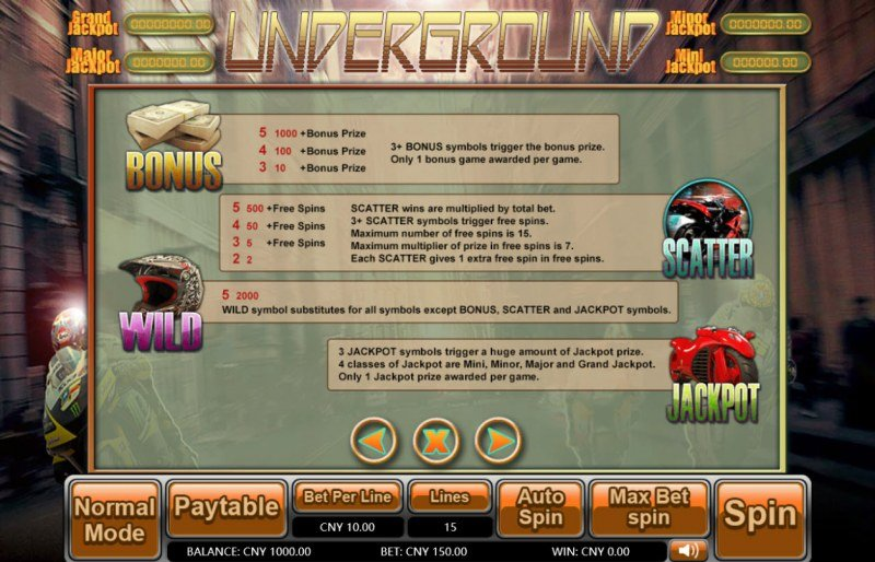 Underground :: Bonus, Jackpot, Scatter and Wild Rules