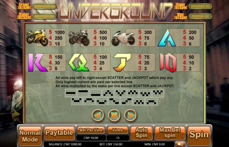 Underground :: Paytable