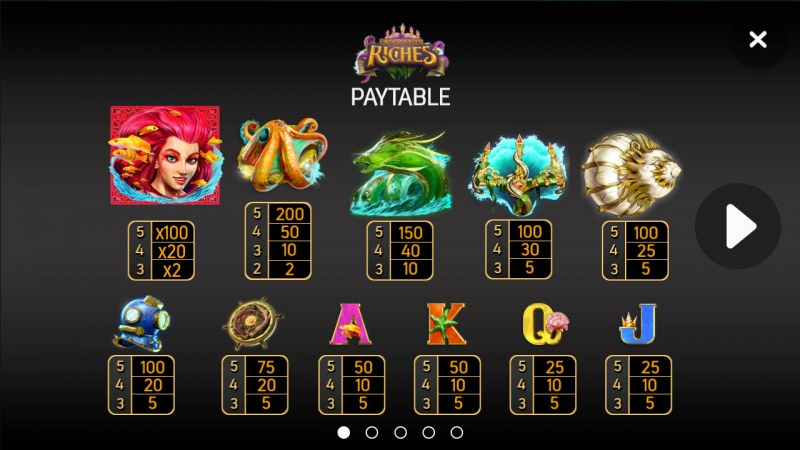 Underwater Riches :: Paytable