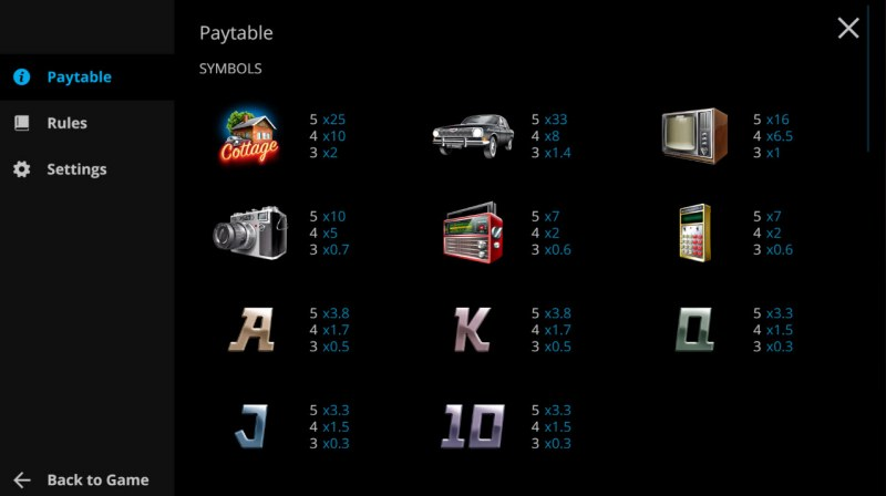 USSR 70's :: Paytable