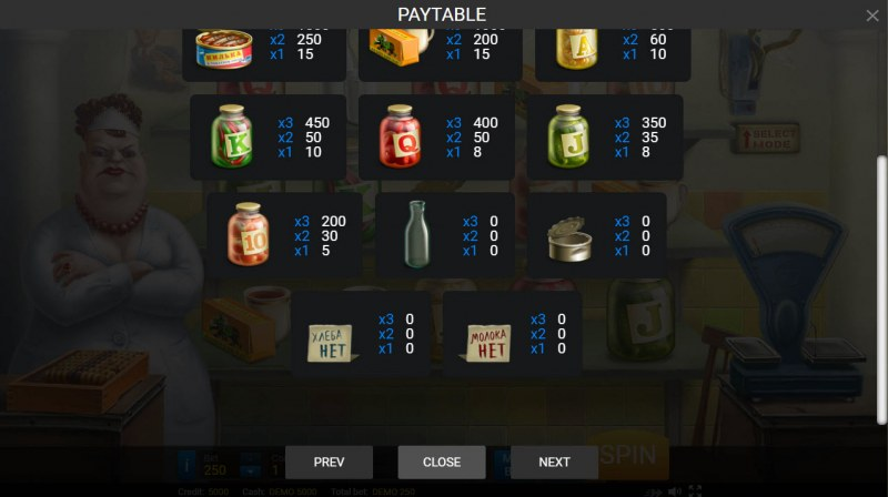 USSR Grocery :: Paytable