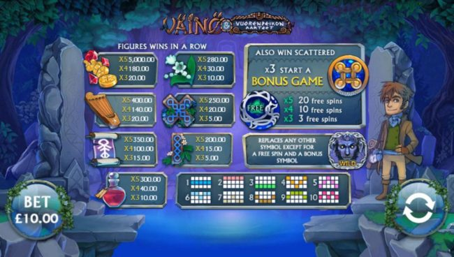 Slot game symbols paytable featuring Finnish mytholigical inspired icons.