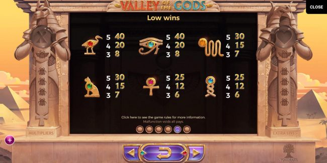 Valley of the Gods :: Low value game symbols paytable