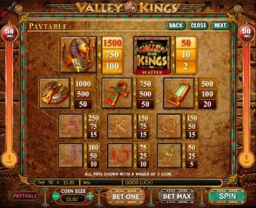 Slot game symbols paytable