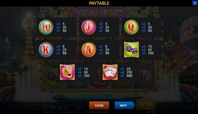 Vegas Nights :: Paytable
