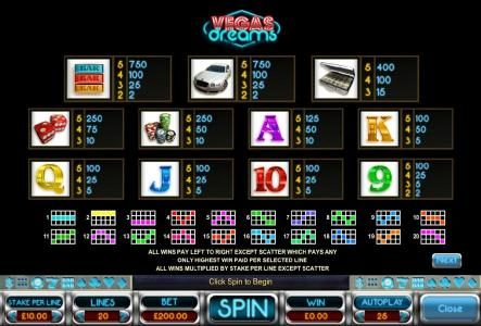 Egypt Slots featuring the Video Slots Vegas Dreams with a maximum payout of $25,000