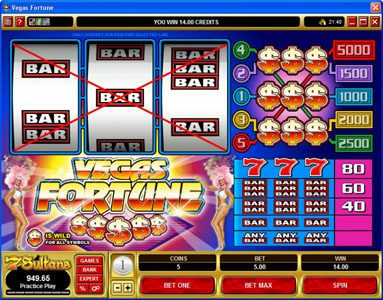 Betive featuring the Video Slots Vegas Fortune with a maximum payout of $5,000