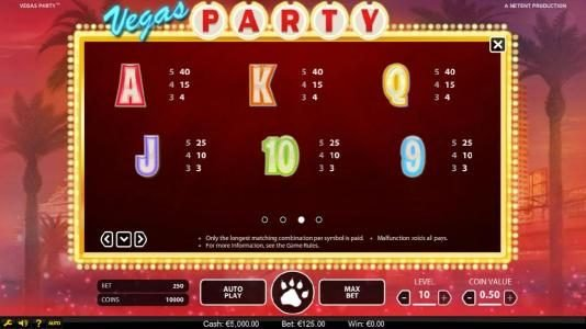 Play slots at Rich Casino: Rich Casino featuring the Video Slots Vegas Party with a maximum payout of $135,000