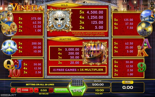 Kingbit Casino featuring the Video Slots Venetia with a maximum payout of $5,000